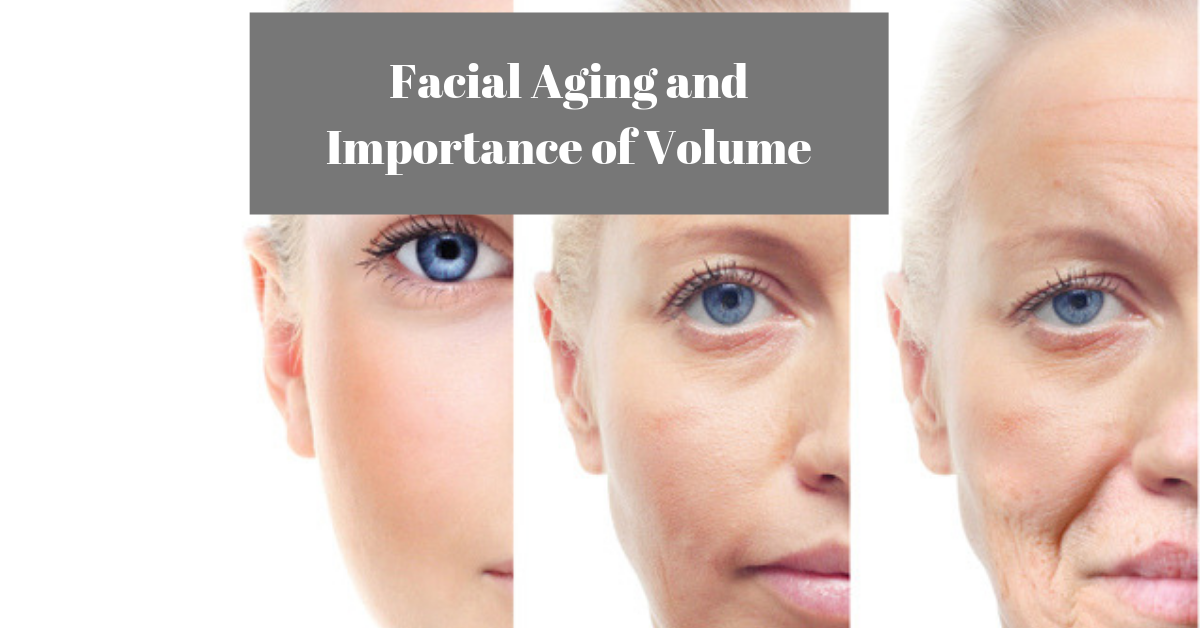 Facial Aging and Importance of Volume